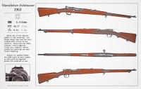 Greece-Rifle-1905-Mannlicher-Schoenauer-1903.png