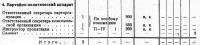 2016-05-14 18-02-00 Штат стрелкового полка стрелковой дивизии сокращенного состава 04601.pdf - STDU Viewer  Free for non-co.png