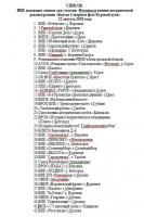 Список ВИК.jpg