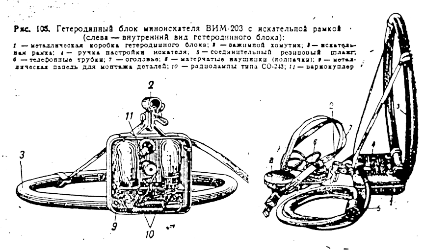 Миноискатели ВИМ-203 имеются