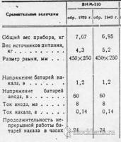 Вим-210 (4).jpg