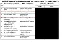 Перечень ВИК и ПО РО-1.jpg
